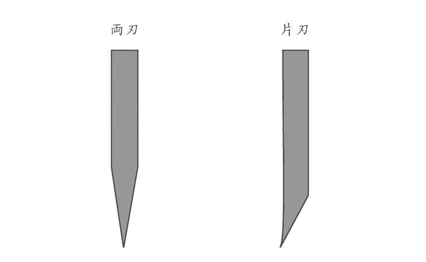 片刃 両刃